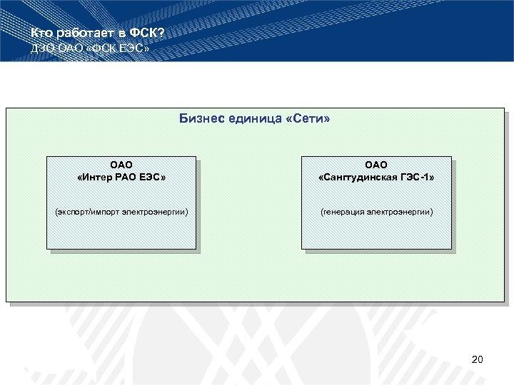 Кто работает в ФСК? ДЗО ОАО «ФСК ЕЭС» Бизнес единица «Сети» ОАО «Интер РАО