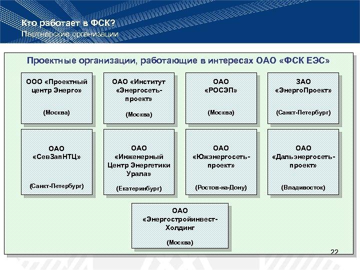 Кто работает в ФСК? Партнерские организации Проектные организации, работающие в интересах ОАО «ФСК ЕЭС»