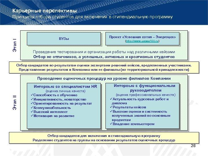 Карьерные перспективы Этап I Принципы отбора студентов для включения в стипендиальную программу ВУЗы Проект