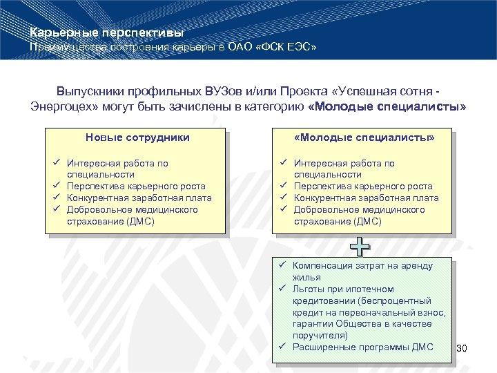 Карьерные перспективы Преимущества построения карьеры в ОАО «ФСК ЕЭС» Выпускники профильных ВУЗов и/или Проекта