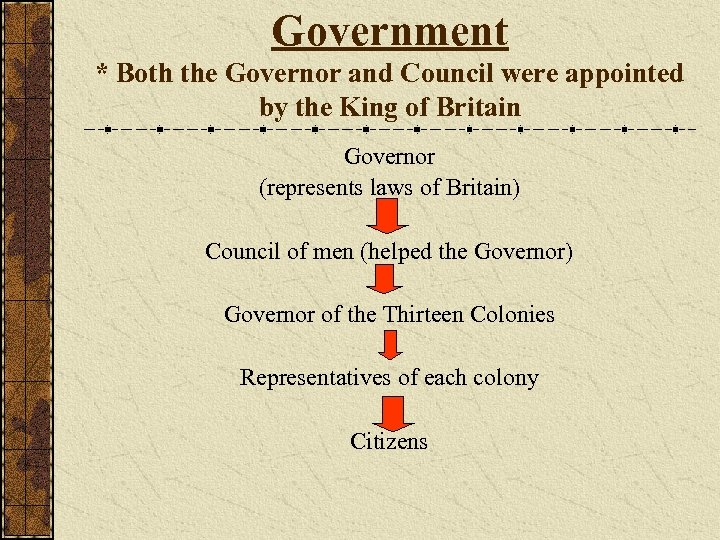 Government * Both the Governor and Council were appointed by the King of Britain