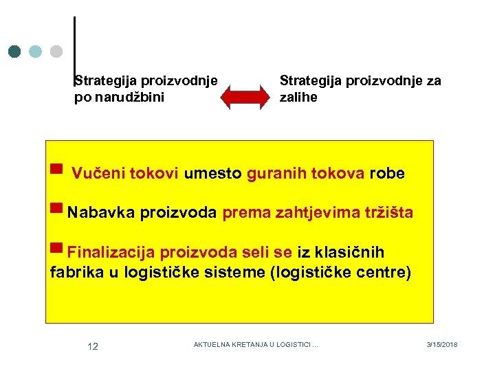 Strategija proizvodnje po narudžbini Strategija proizvodnje za zalihe ▀ Vučeni tokovi umesto guranih tokova