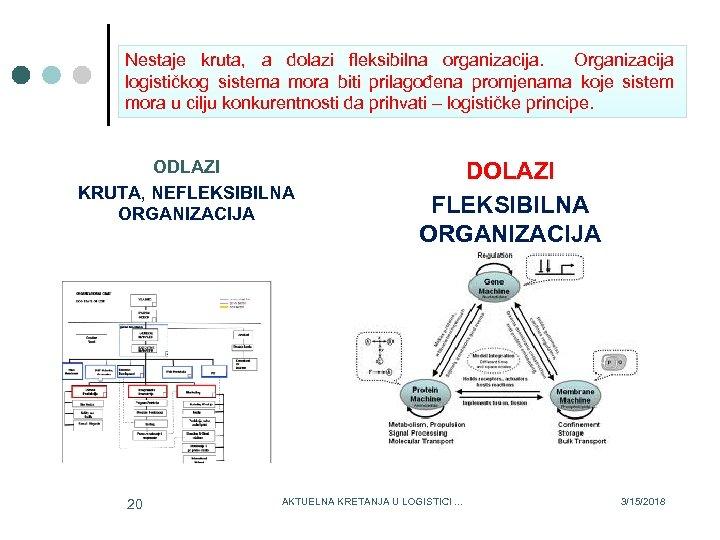 Nestaje kruta, a dolazi fleksibilna organizacija. Organizacija logističkog sistema mora biti prilagođena promjenama koje