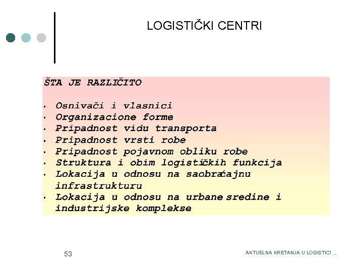 LOGISTIČKI CENTRI 3/15/2018 53 AKTUELNA KRETANJA U LOGISTICI. . .