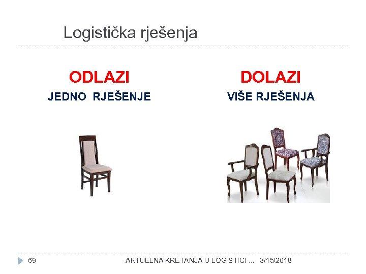 Logistička rješenja ODLAZI JEDNO RJEŠENJE 69 DOLAZI VIŠE RJEŠENJA AKTUELNA KRETANJA U LOGISTICI. .
