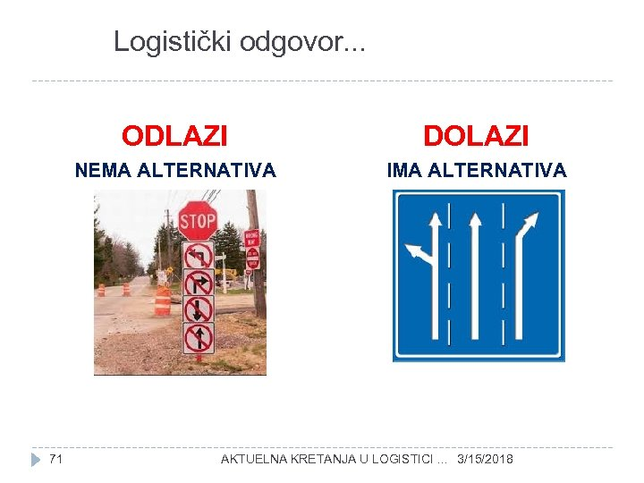 Logistički odgovor. . . ODLAZI NEMA ALTERNATIVA 71 DOLAZI IMA ALTERNATIVA AKTUELNA KRETANJA U