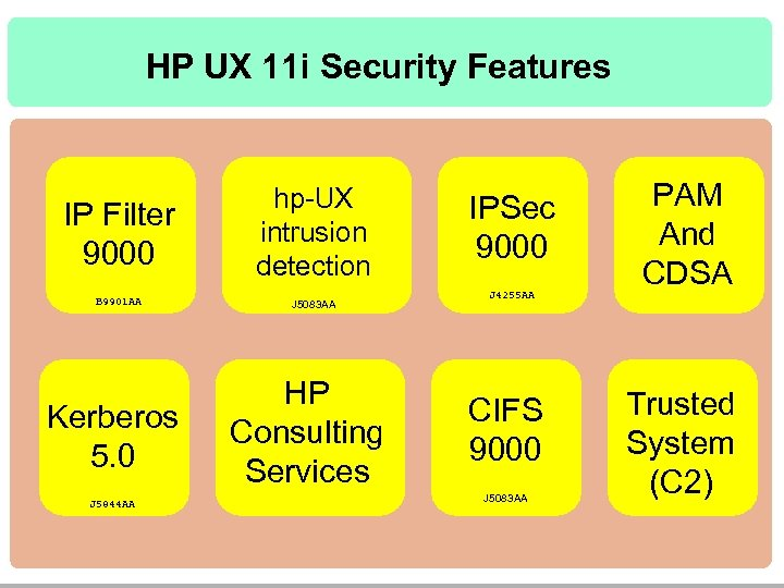 HP UX 11 i Security Features IP Filter 9000 hp-UX intrusion detection B 9901