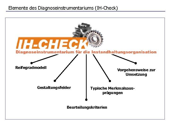 Elemente des Diagnoseinstrumentariums (IH-Check) Reifegradmodell Vorgehensweise zur Umsetzung Gestaltungsfelder Typische Merkmalsausprägungen Beurteilungskriterien