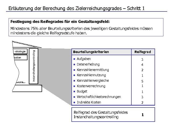 Erläuterung der Berechung des Zielerreichungsgrades – Schritt 1 Festlegung des Reifegrades für ein Gestaltungsfeld: