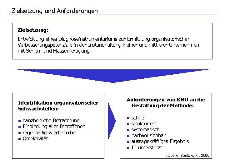 Zielsetzung und Anforderungen Zielsetzung: Entwicklung eines Diagnoseinstrumentariums zur Ermittlung organisatorischer Verbesserungspotenziale in der Instandhaltung