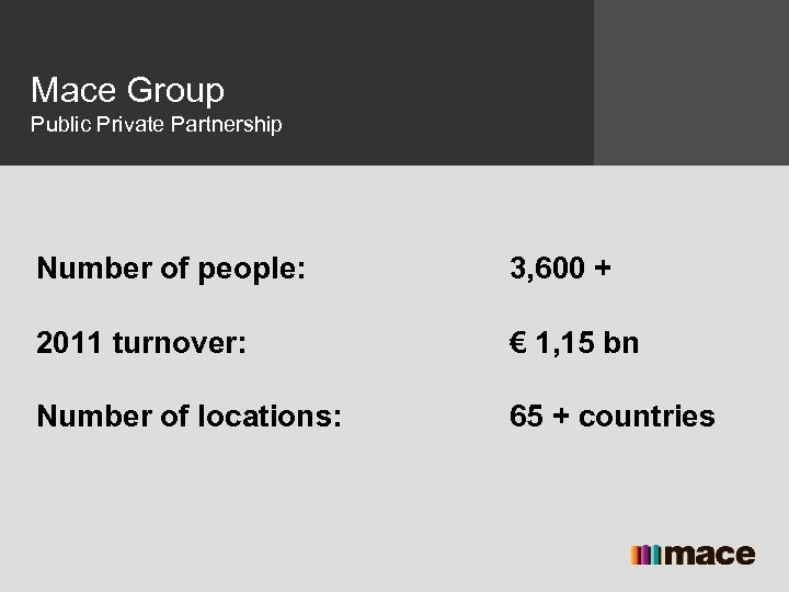 Mace Group Public Private Partnership Number of people: 3, 600 + 2011 turnover: €