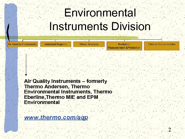 Environmental Instruments Division Air Quality Instruments – formerly Thermo Andersen, Thermo Environmental Instruments, Thermo