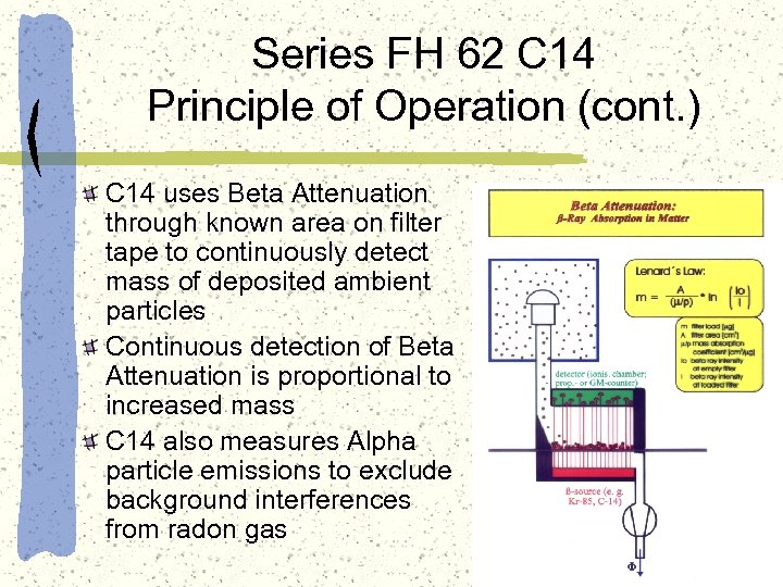 Series FH 62 C 14 Principle of Operation (cont. ) C 14 uses Beta