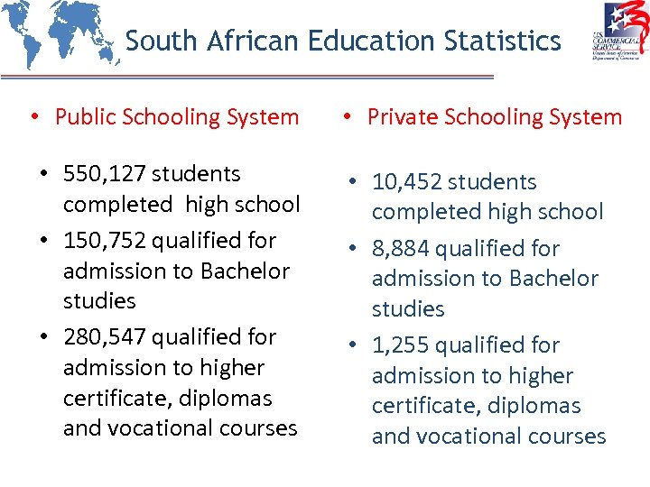 South African Education Statistics • Public Schooling System • Private Schooling System • 550,