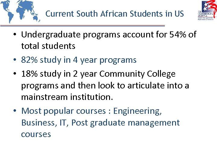 Current South African Students in US • Undergraduate programs account for 54% of total