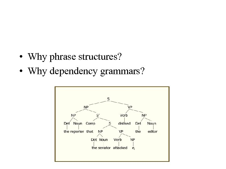• Why phrase structures? • Why dependency grammars?