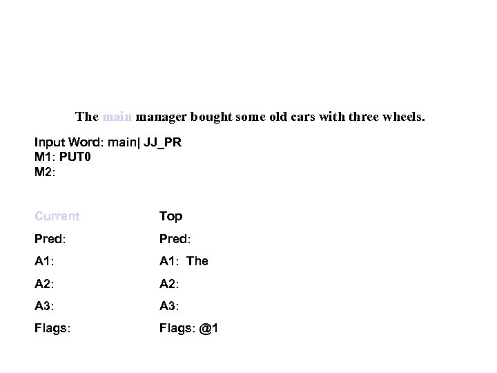 Generalized Role Labeling using Propositional Representations The main manager bought some old cars with