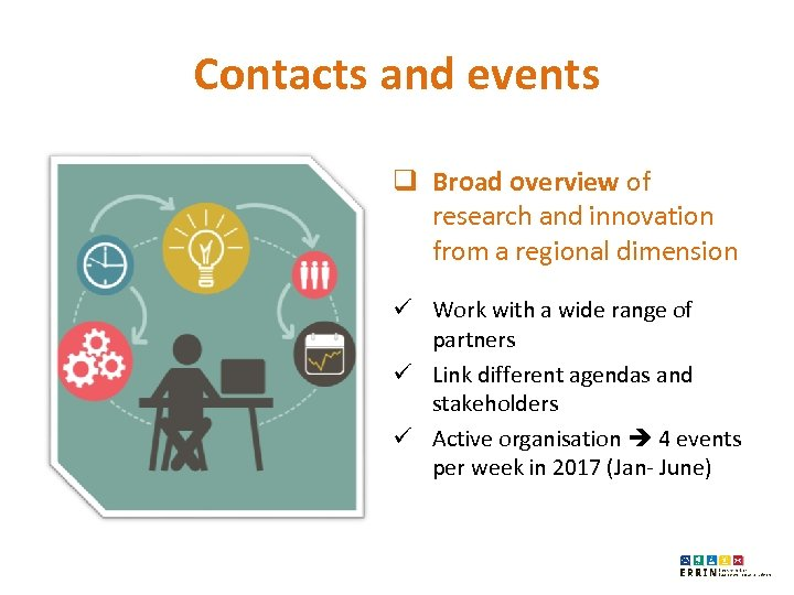 Contacts and events q Broad overview of research and innovation from a regional dimension