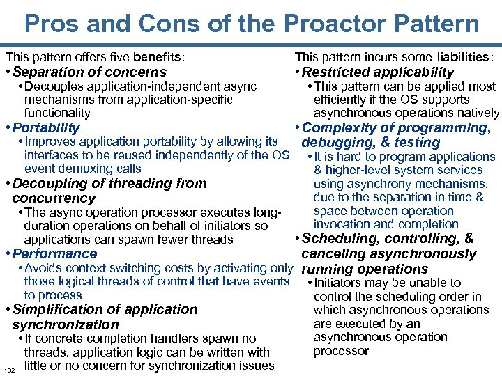 Pros and Cons of the Proactor Pattern This pattern offers five benefits: • Separation