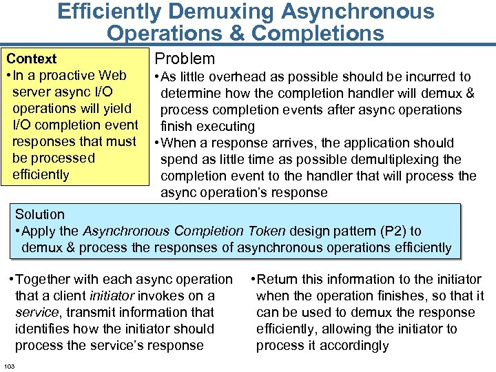 Efficiently Demuxing Asynchronous Operations & Completions Context • In a proactive Web server async