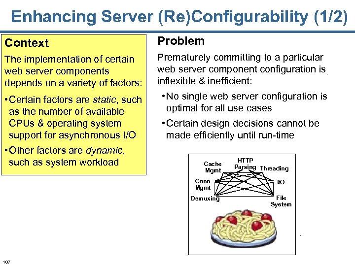 Enhancing Server (Re)Configurability (1/2) Context Problem The implementation of certain web server components depends