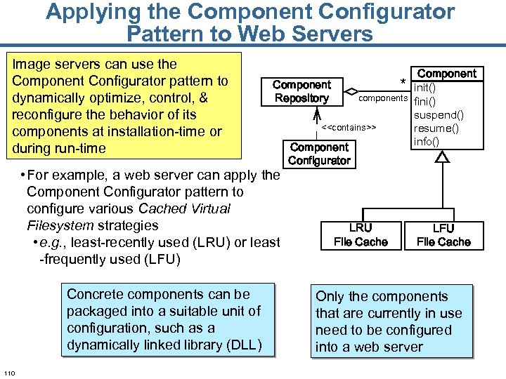 Applying the Component Configurator Pattern to Web Servers Image servers can use the Component