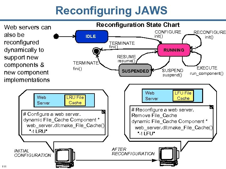 Reconfiguring JAWS Web servers can also be reconfigured dynamically to support new components &