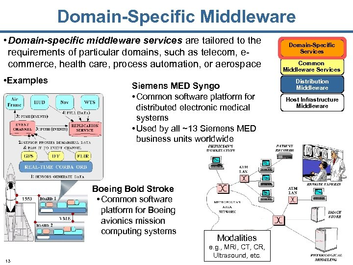 Domain-Specific Middleware • Domain-specific middleware services are tailored to the requirements of particular domains,