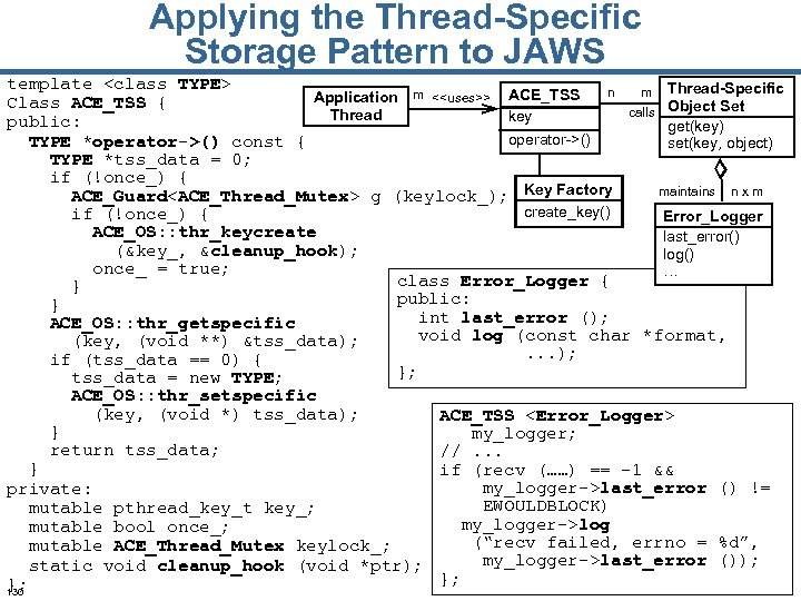 Applying the Thread-Specific Storage Pattern to JAWS template <class TYPE> n m Thread-Specific Application