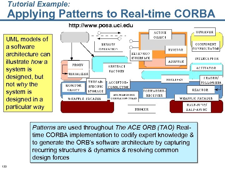 Tutorial Example: Applying Patterns to Real-time CORBA http: //www. posa. uci. edu UML models