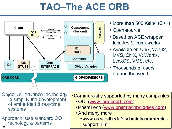 TAO–The ACE ORB • More than 500 Ksloc (C++) • Open-source • Based on