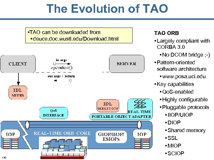 The Evolution of TAO • TAO can be downloaded from • deuce. doc. wustl.