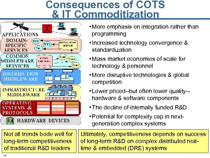 Consequences of COTS & IT Commoditization • More emphasis on integration rather than programming