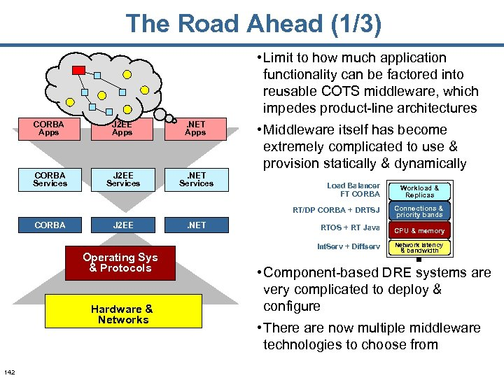The Road Ahead (1/3) • Limit to how much application functionality can be factored