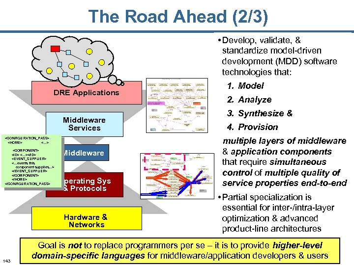 The Road Ahead (2/3) • Develop, validate, & standardize model-driven development (MDD) software technologies