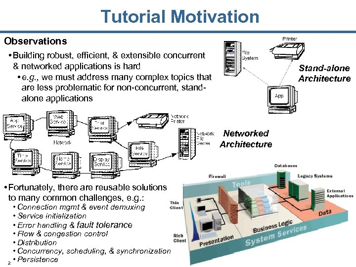 Tutorial Motivation Observations • Building robust, efficient, & extensible concurrent & networked applications is