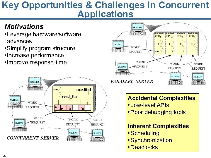 Key Opportunities & Challenges in Concurrent Applications Motivations • Leverage hardware/software advances • Simplify