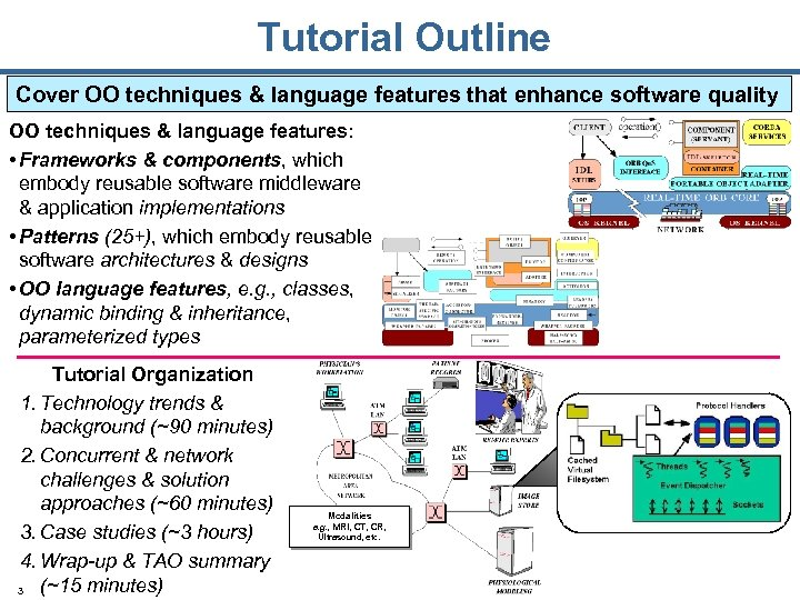 Tutorial Outline Cover OO techniques & language features that enhance software quality OO techniques