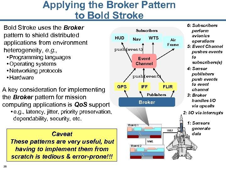 Applying the Broker Pattern to Bold Stroke uses the Broker pattern to shield distributed