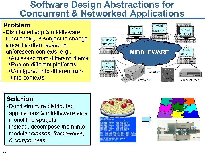 Software Design Abstractions for Concurrent & Networked Applications Problem • Distributed app & middleware