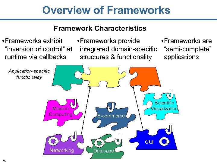Overview of Frameworks Framework Characteristics • Frameworks provide • Frameworks exhibit • Frameworks are