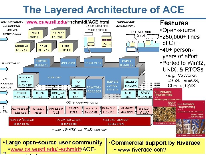 The Layered Architecture of ACE www. cs. wustl. edu/~schmidt/ACE. html Features • Open-source •
