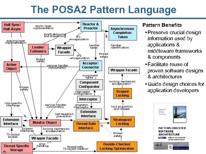 The POSA 2 Pattern Language Pattern Benefits • Preserve crucial design information used by