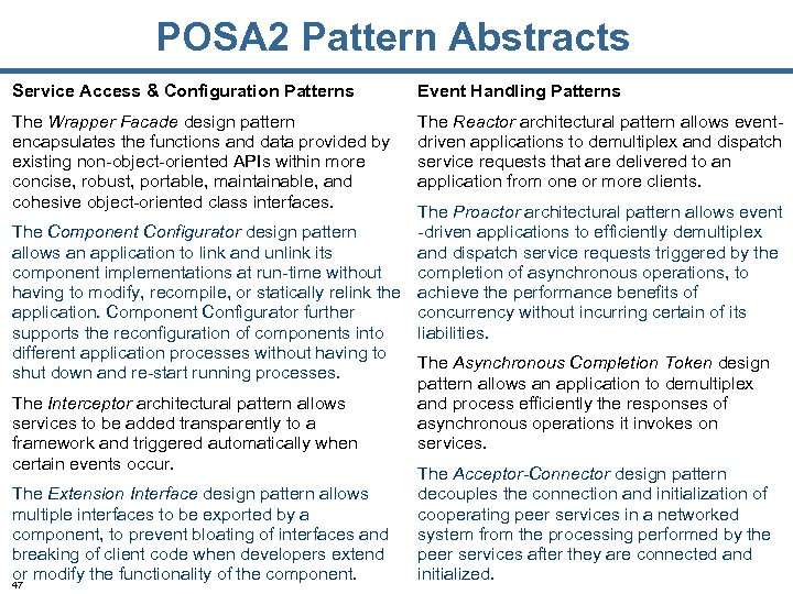 POSA 2 Pattern Abstracts Service Access & Configuration Patterns Event Handling Patterns The Wrapper