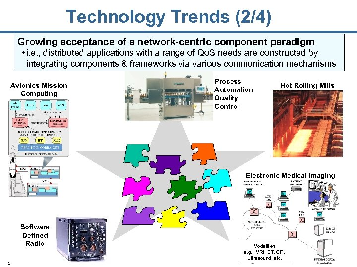 Technology Trends (2/4) Growing acceptance of a network-centric component paradigm • i. e. ,