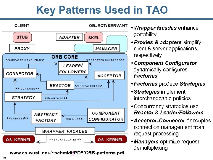 Key Patterns Used in TAO www. cs. wustl. edu/~schmidt/PDF/ORB-patterns. pdf 51 • Wrapper facades