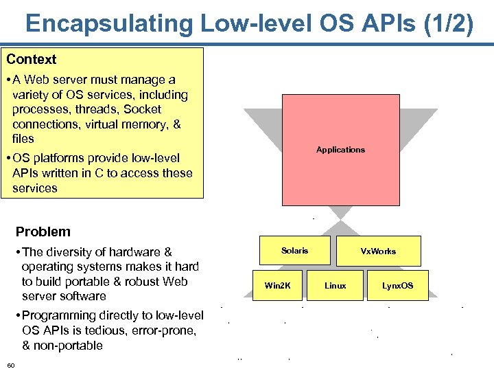 Encapsulating Low-level OS APIs (1/2) Context • A Web server must manage a variety