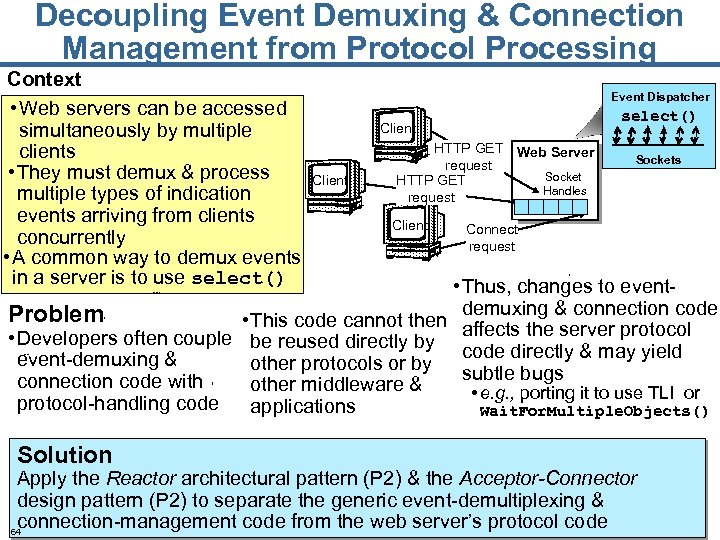 Decoupling Event Demuxing & Connection Management from Protocol Processing Context • Web servers can