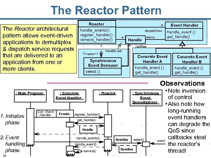 The Reactor Pattern The Reactor architectural pattern allows event-driven applications to demultiplex & dispatch
