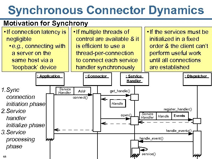 Synchronous Connector Dynamics Motivation for Synchrony • If connection latency is negligible • e.